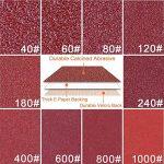 GuTen 100PCS 150x105mm 11 Trous Détail de la souris Ponceuse orbitale Papier abrasif Papier abrasif Crochet et boucle sans poussière Assortiment d'adhésifs 40/60/80/120/180/240/400/600/800/1000 Grits de la marque GuTen image 3 produit